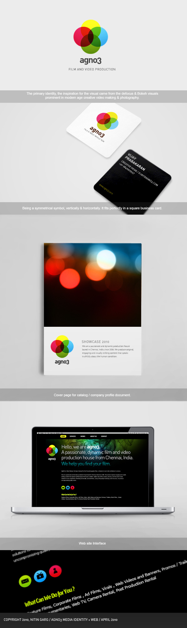 AgNO3 Media - Identity and Web