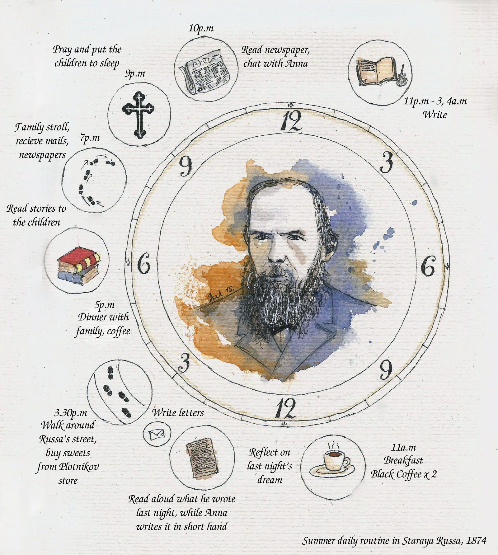 A Day in the Life of Dostoevsky