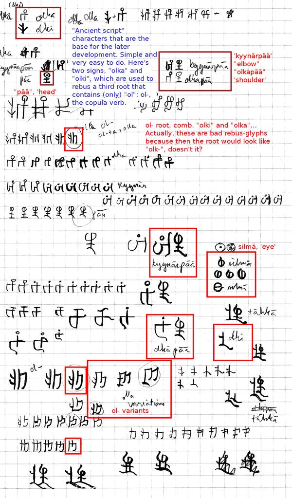 WIP: Finnish morphemic script by Naeddyr