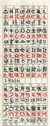 Finnish morphosem. script I by Naeddyr