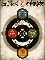 Elysion: Elemental system diagram 2