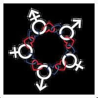 Circle Five Genders by happyare