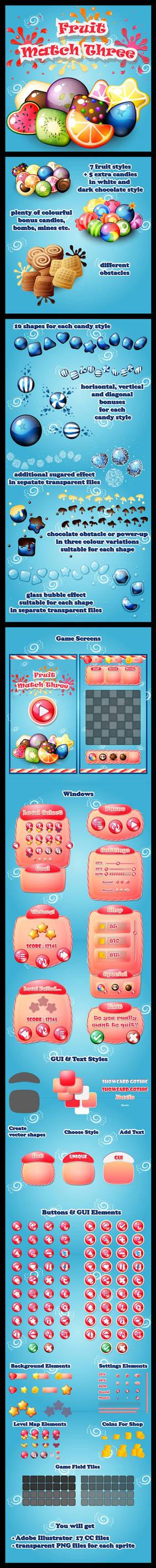 Fruit Match Three Game Kit