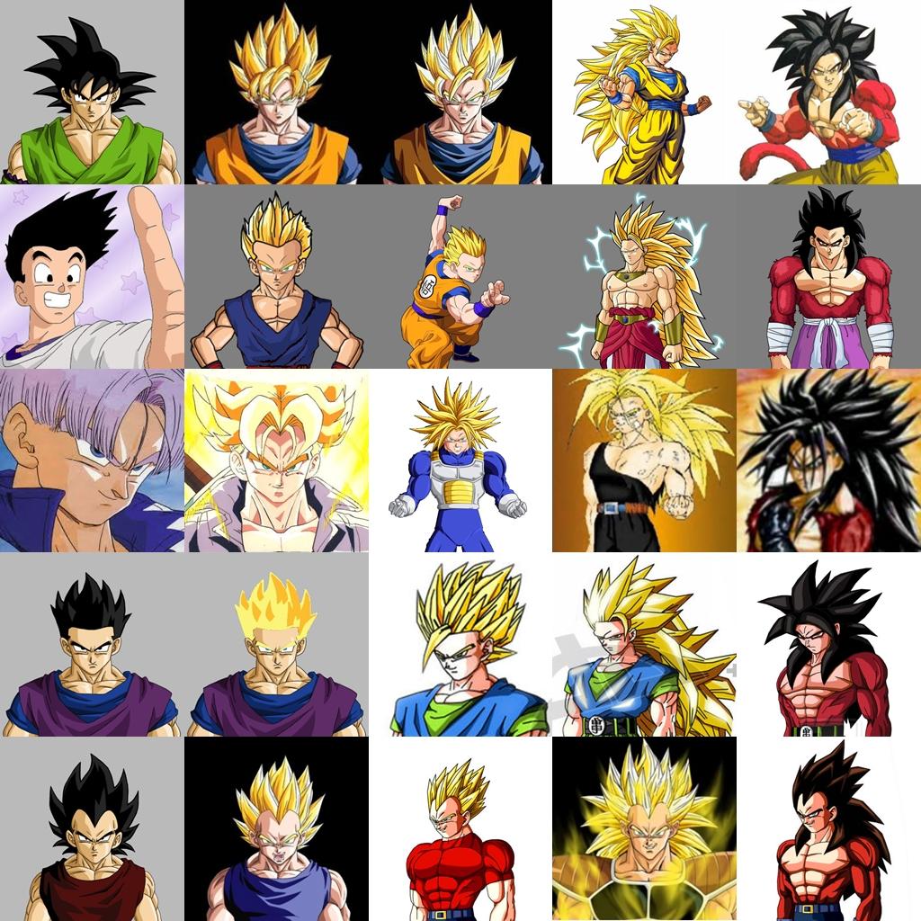 Dragon Ball GT - Wikipedia
