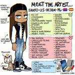 meet the artist 2021