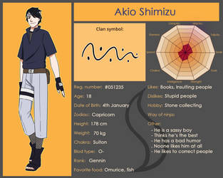 [HFV] Akio Shimizu by KeiARTx
