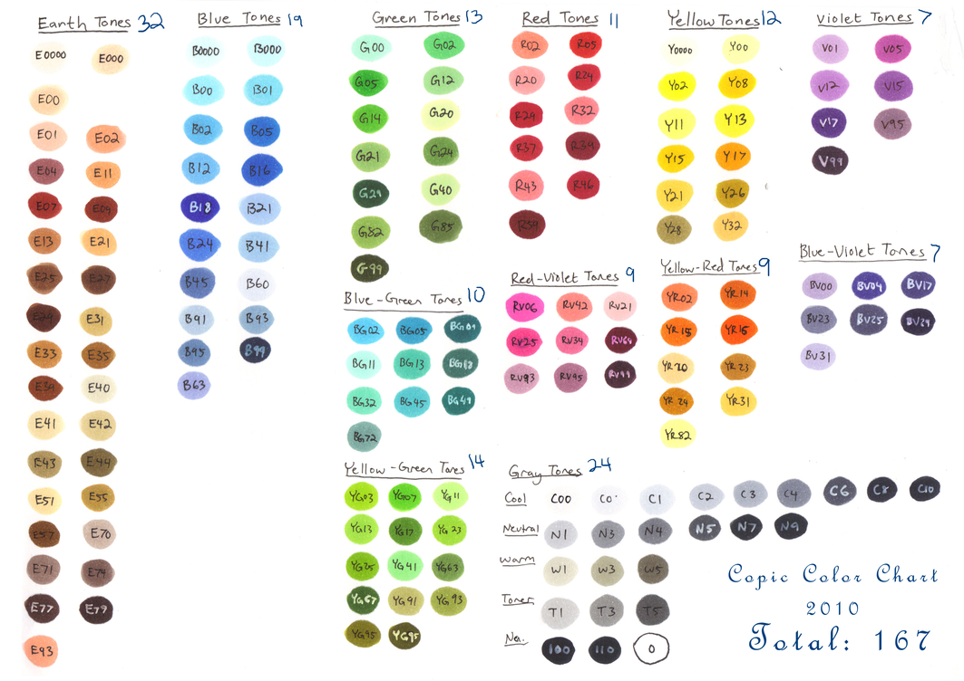 Copic Color Chart 2010 By Yu Xin On Deviantart