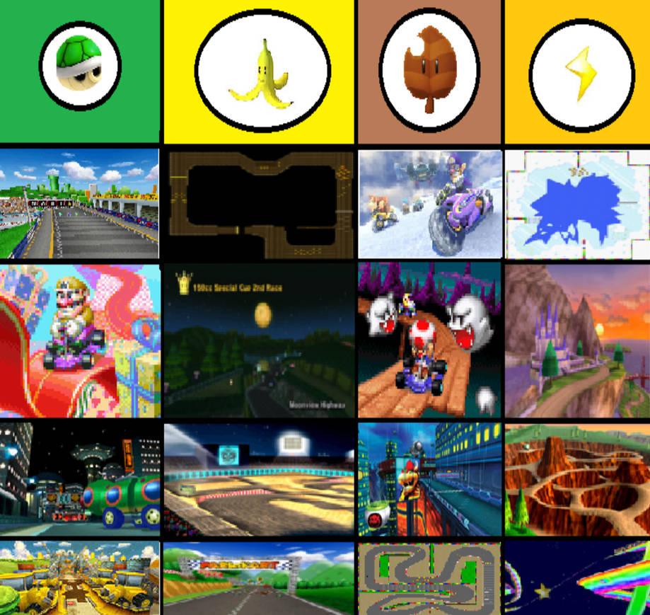 Mario Kart 9 Retro Track Predictions Part 3 By 123riley123 On
