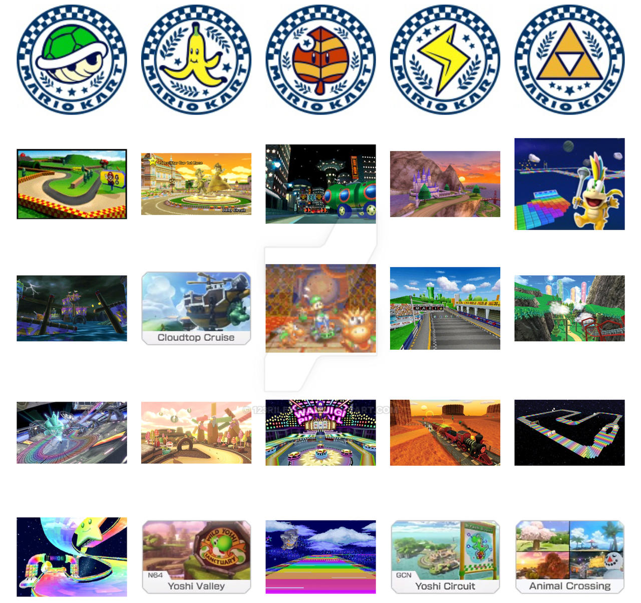 Mario Kart 9 Retro Tracks Prediction By 123riley123 On Deviantart