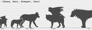Species Size Chart by Blue-Storm-Spirit