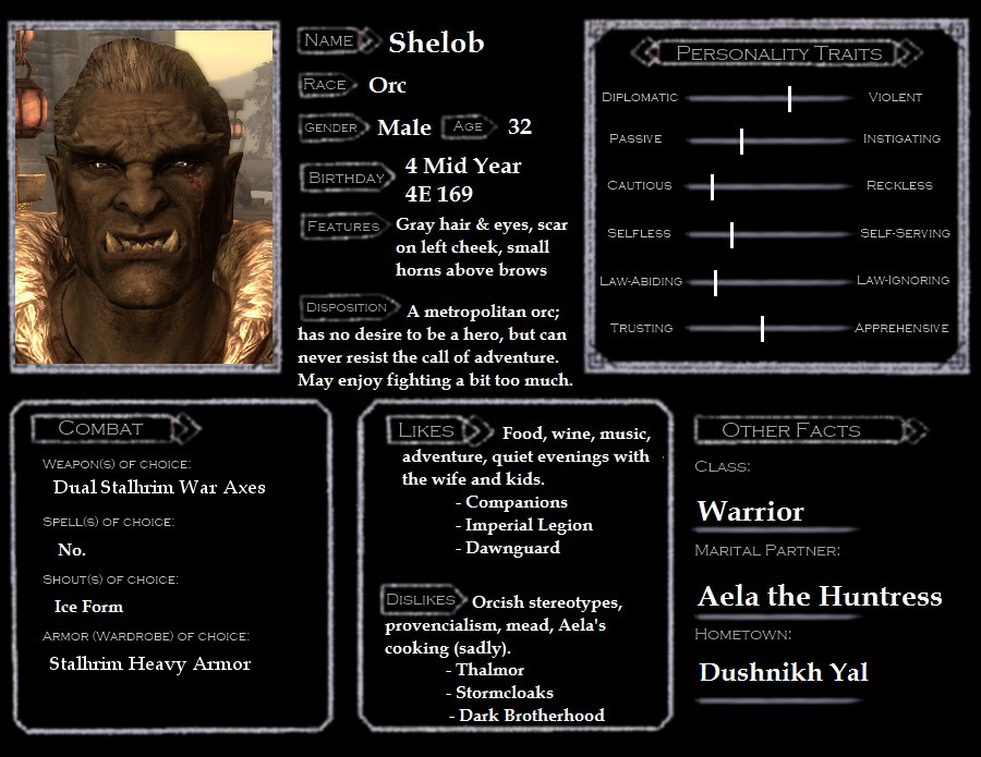 Group of skyrim character template loves teso character sheets by isriana on deviantart maxwellsz