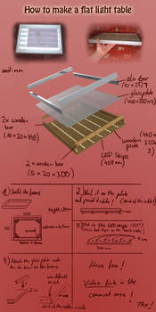 How to make a flat light table