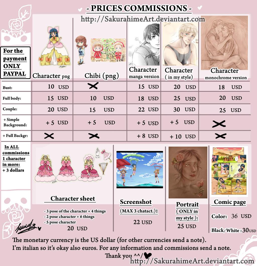 Prezzi Commissioni / Prices Commissions