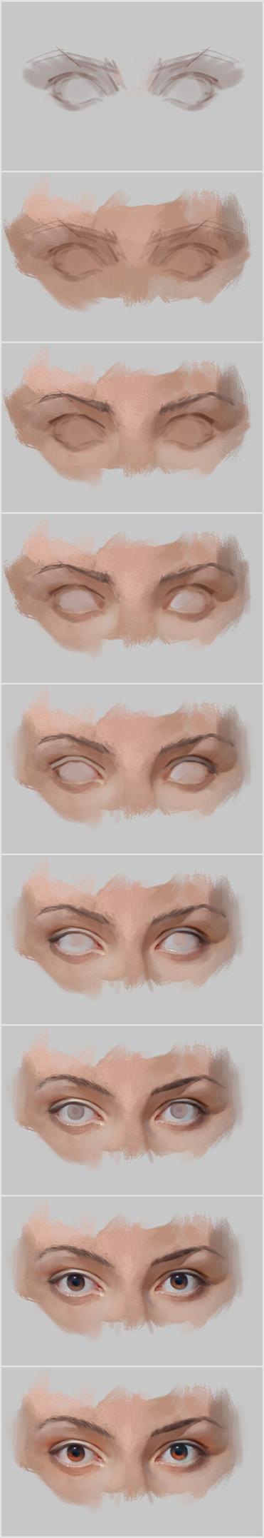 Eyes by vladgheneli