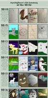 Decade Improvement Meme (2010-19) by SquishyHorse