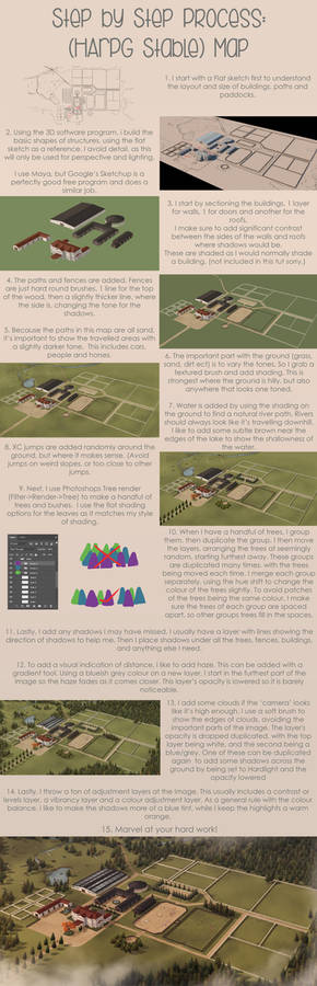 Step by Step: HARPG Stable Map -with speedpaint-