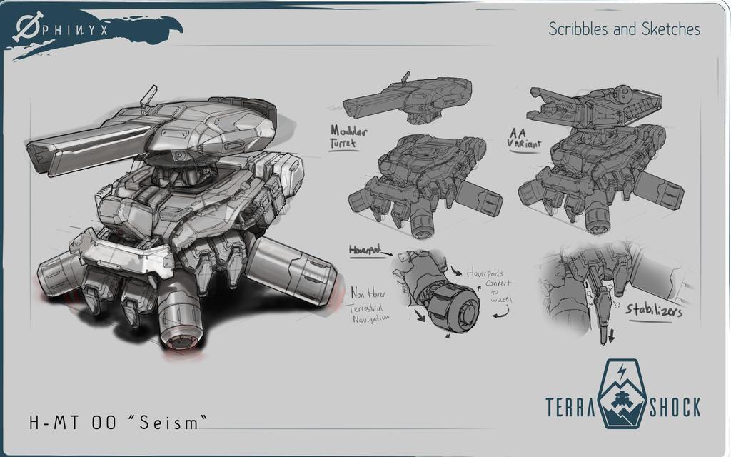 Terra Shock Program by Loone-Wolf