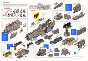 SMS TITANIA FULL DETAIL