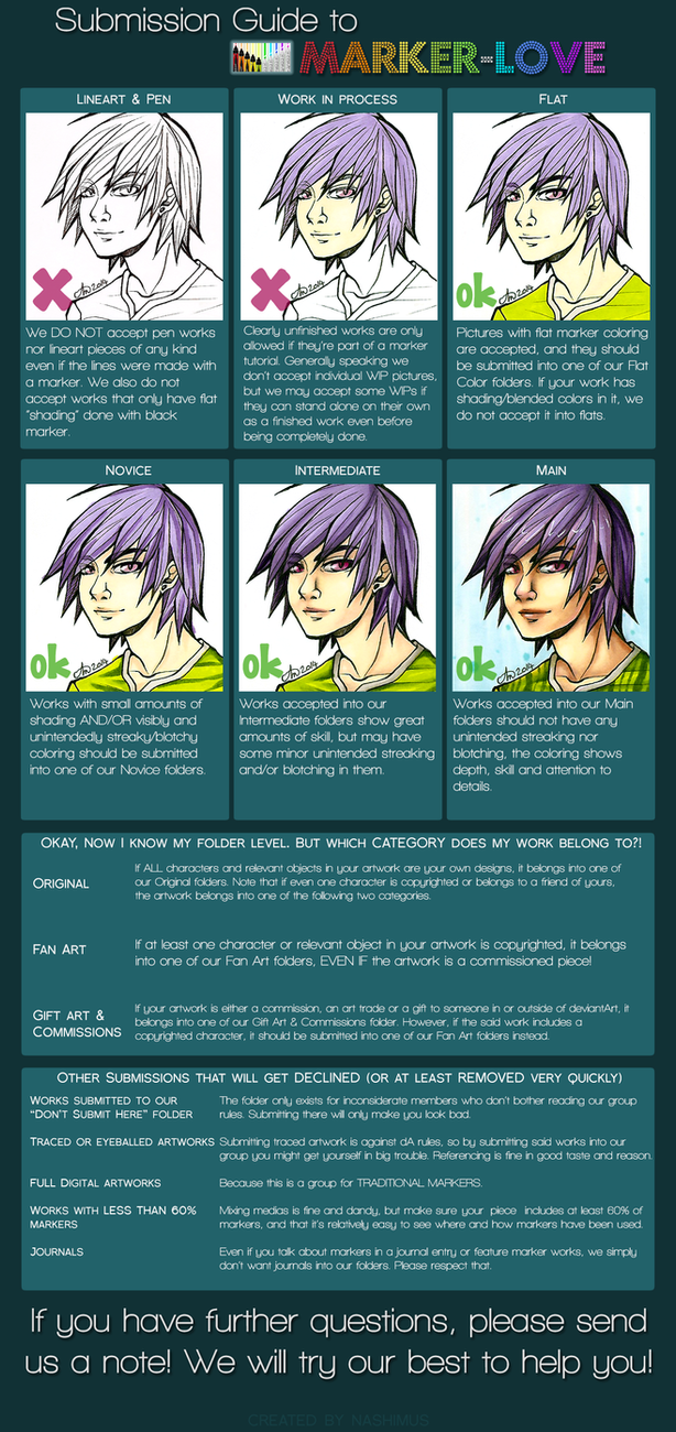 Marker-Love Submission Guide by Nashimus