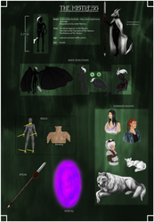 THE  MISTRESS - Character Sheet by SkinlessBlack