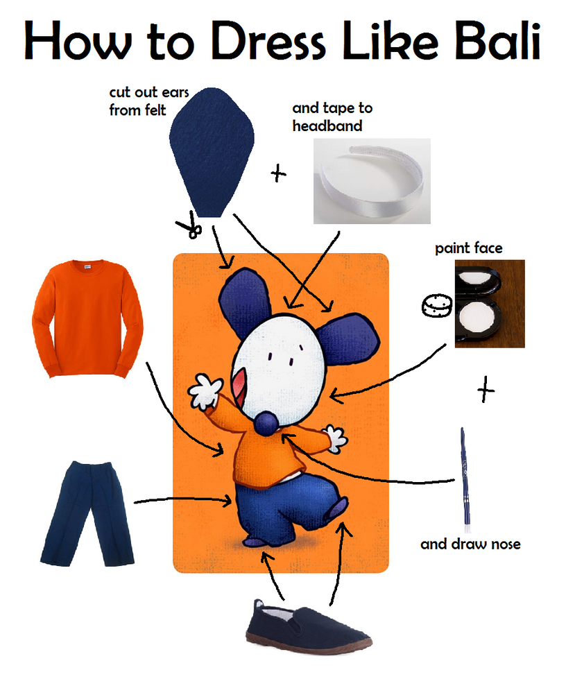 how to dress like bali by skidis on deviantart
