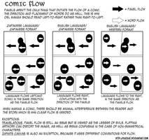 Comic Flow by raerae