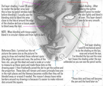 From scratch: Dorian Gray WIP