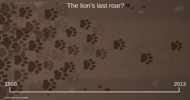 The Last Roar?