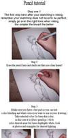 Prisma Pencil tutorial