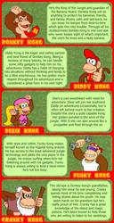 Kong Profiles by koopaul