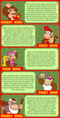 Kong Profiles