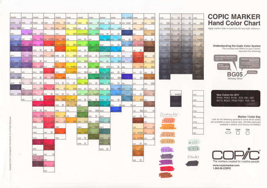 Copic Chart Morenpulsar
