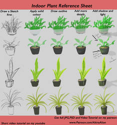 Indoor Plant Reference Sheet by AkiraAlion