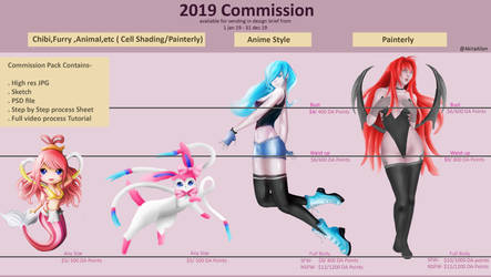 Commission Guide by AkiraAlion