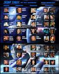 Star Trek TNG Revival Cast