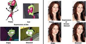 Expressions of Zim and Kristen Stewart