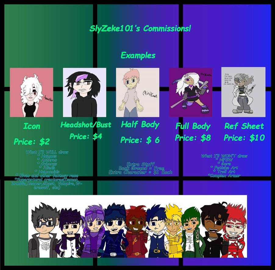 PayPal Comission Sheet