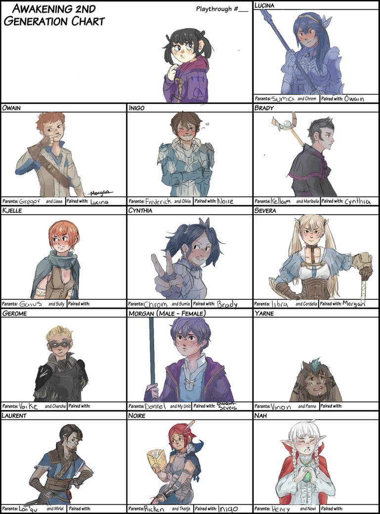 Fire Emblem Awakening 2nd Generation Chart by LordSirCromwell