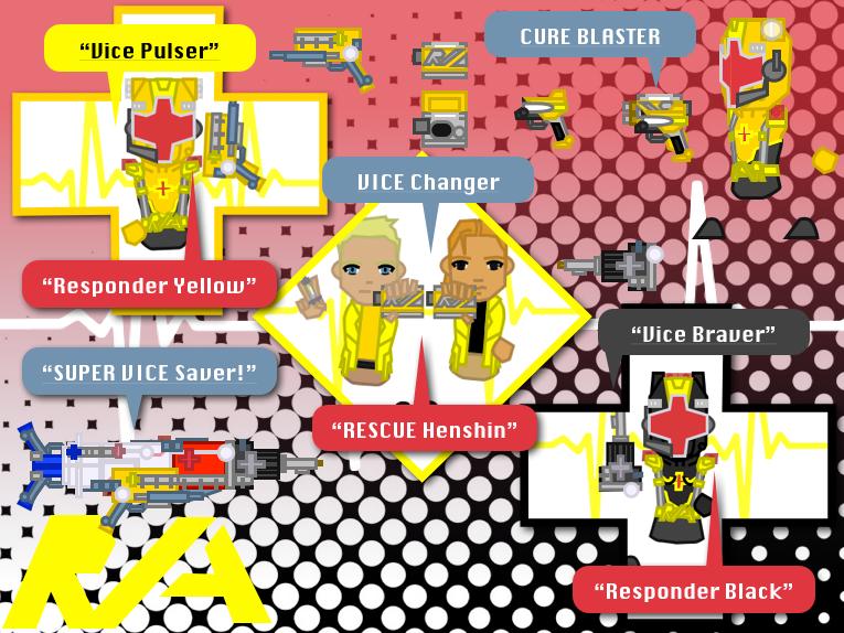 Isha Sentai Rescue Vice : Rescue Ambulance by Sentaibrave