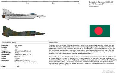 Q-6 Bangladesh