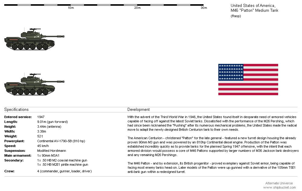 The American Centurion