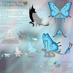Butterfly fury (closed species)
