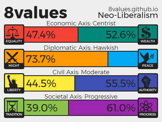 My 8 Values - Take 1