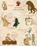 Lupin's Awesomeness