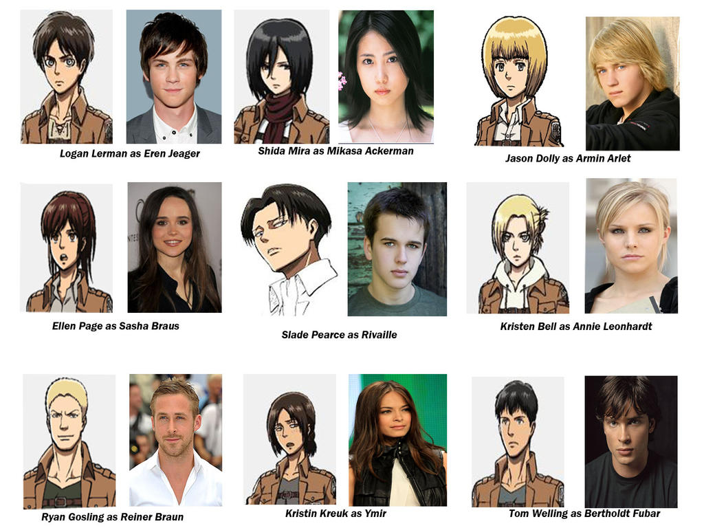 Attack on Titan All Titan Types Attack on Titan Live Cast Part
