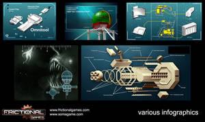 Soma Graphic Design #6: Infographics