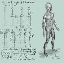 Daily sketch #029 by SethNemo