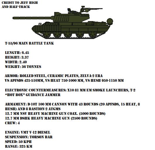 T55-99 by TheArmsDealer