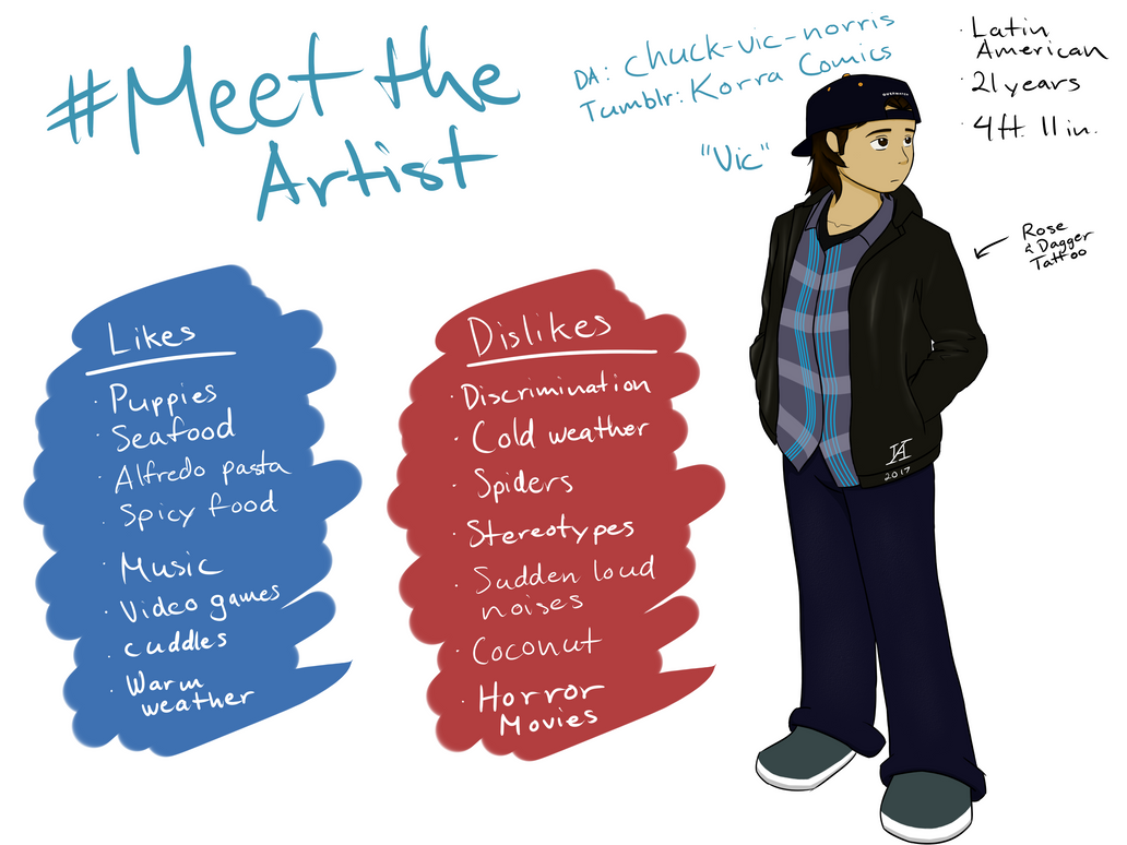 Meet the Artist by chuck-vic-norris