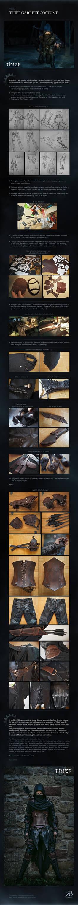 Thief 4 - Costume Process Tutorial